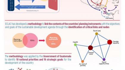 Supporting SDG implementation in Central America