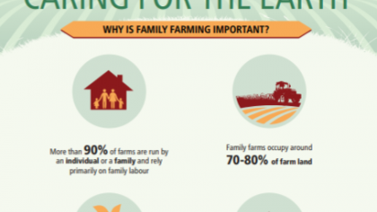 Family Farmers: Feeding the world, caring for the earth-infografia